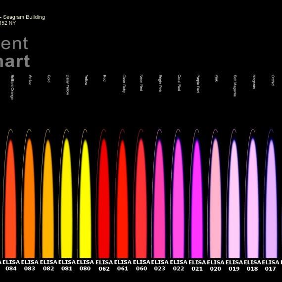 electroluminescent colors chart